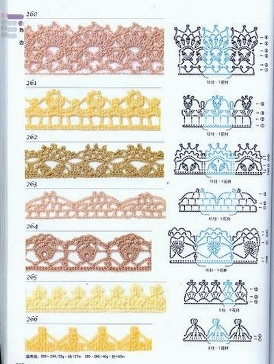 Crochet Borders : How to Crochet Borders and Edging Crochet Patterns and Tutorials